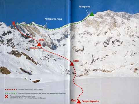 Simone Moro, Anatoli Boukreev and Dimitri Sobolev Planned Climbing Route To Fang And Annapurna Summit In December 1997 - Cometa sull'Annapurna book