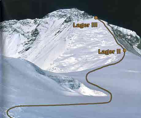Dhaulagiri Normal Route From Camp I To II and III - Mount Everest, Nanga Parbat, Dhaulagiri mit Dieter Porsche book