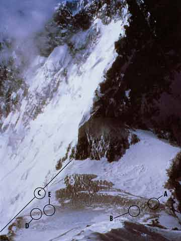 Site of Camp IV at South Col and key points of the May 10-11, 1996 Everest Tragedy - The Climb (Anatoli Boukreev) book